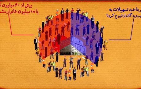 پایگاه رفاه ایرانیان چیست؟